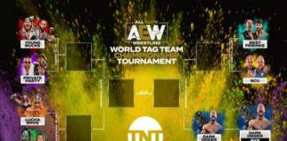 AEW Tag Team