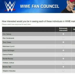 encuesta WWE